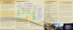 brochure pinkanakorn-02-1